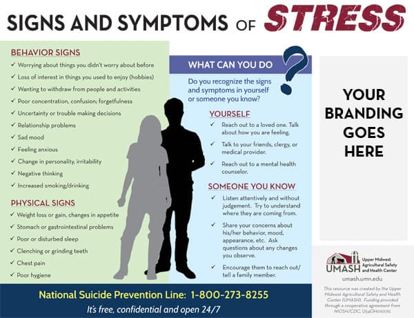 Customizable Signs and Symptoms of Stress Poster